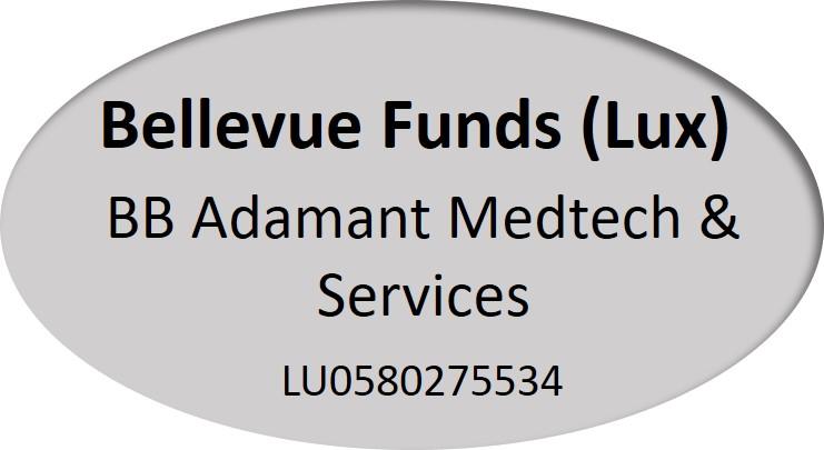 bellevue-funds