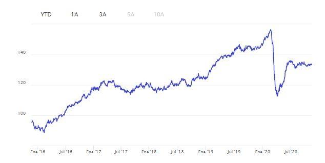 vontobel-emerging-markets-corporate-bond